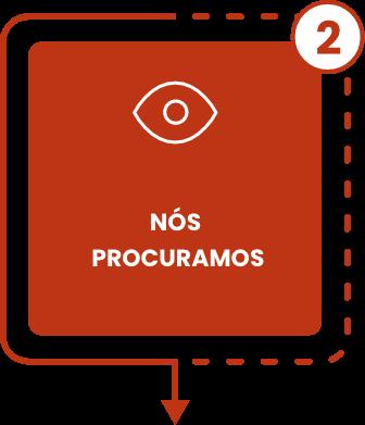 Método Future Procedure - 2